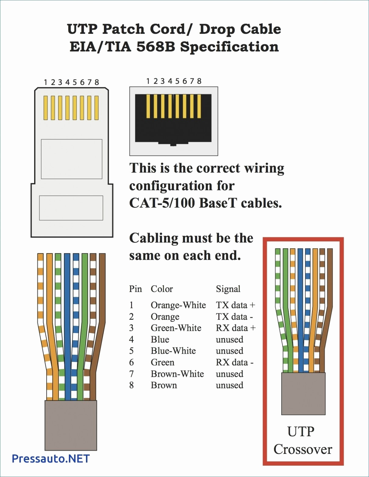 Cat 5 Cable Wiring - Wiring Diagrams Hubs - Cat5E Wiring Diagram