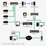 Cat 5 Wiring Diagram For Poe Camera   Wiring Library   Cat5 Poe Wiring Diagram