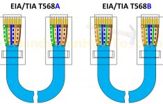 Cat 5A Wiring Diagram – Creative Wiring Diagram Templates • – Cat5E Wiring Diagram Wall Plate