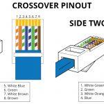 Cat 5A Wiring Diagram   Schematic Diagram   Cat 5 Wiring Diagram B