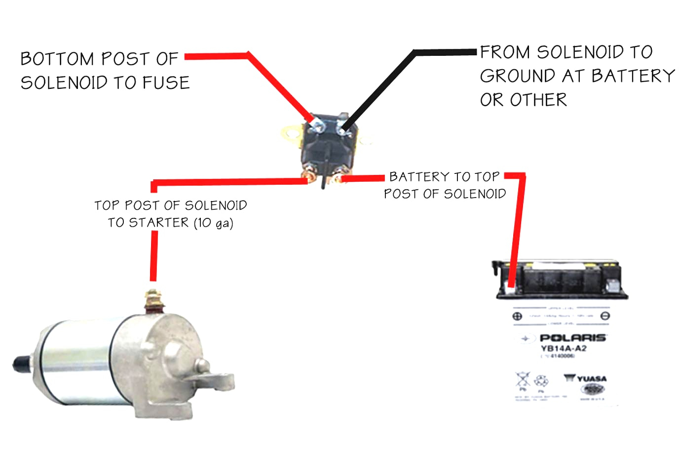 Cat Starter Relay Wiring Diagram | Manual E-Books - Solenoid Wiring Diagram