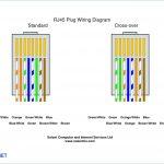 Cat5 B Wiring Diagram New Cat5E A Or   Allove   Cat5E Wiring Diagram B