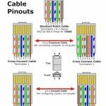 Cat5 B Wiring Diagram Printable | Wiring Diagram   Cat5 B Wiring Diagram