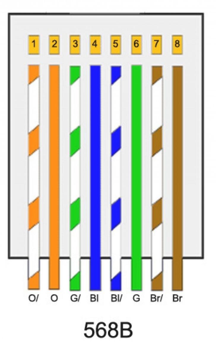 Cat5 Wiring Diagram - Wiring Diagrams Hubs - Cat5 Wiring Diagram