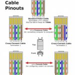 Cat5 Wiring Order   Wiring Diagram Name   Cat 5 Cable Wiring Diagram