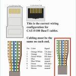 Cat5 Wiring Schematic | Wiring Diagram   Cat5 Wiring Diagram B