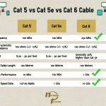 Cat5E Cat6 Wiring Diagram   Manual E Books   Cat 5 Wiring Diagram B