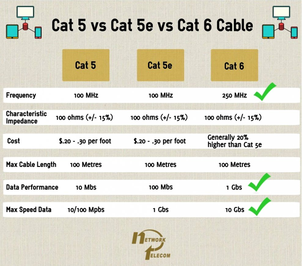 Cat5E Cat6 Wiring Diagram | Manual E-Books - Cat 5 Wiring Diagram B