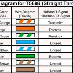 Cat5E Wire Diagram Receptacle | Wiring Diagram   Cat5E Wiring Diagram