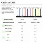 Cat5E Wiring Diagram A Or B   Callingallquestions   Cat5E Wiring Diagram B