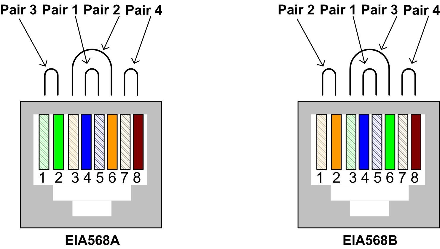 Cat5E Wiring Diagram - Data Wiring Diagram Schematic - Cat5E Wiring Diagram