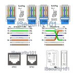 Cat5E Wiring Diagram Images Valid Best B Throughout Wire | Cable   Cat5E Wiring Diagram B