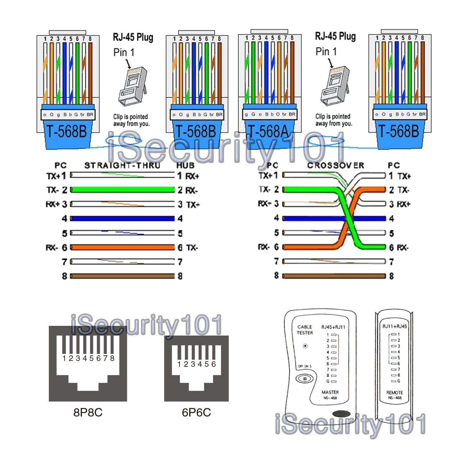 Cat5E Wiring Diagram Images Valid Best B Throughout Wire | Cable - Cat5E Wiring Diagram B