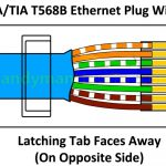 Cat5E Wiring Diagram Wall Plate | Wiring Diagram   Cat5E Wiring Diagram Wall Plate