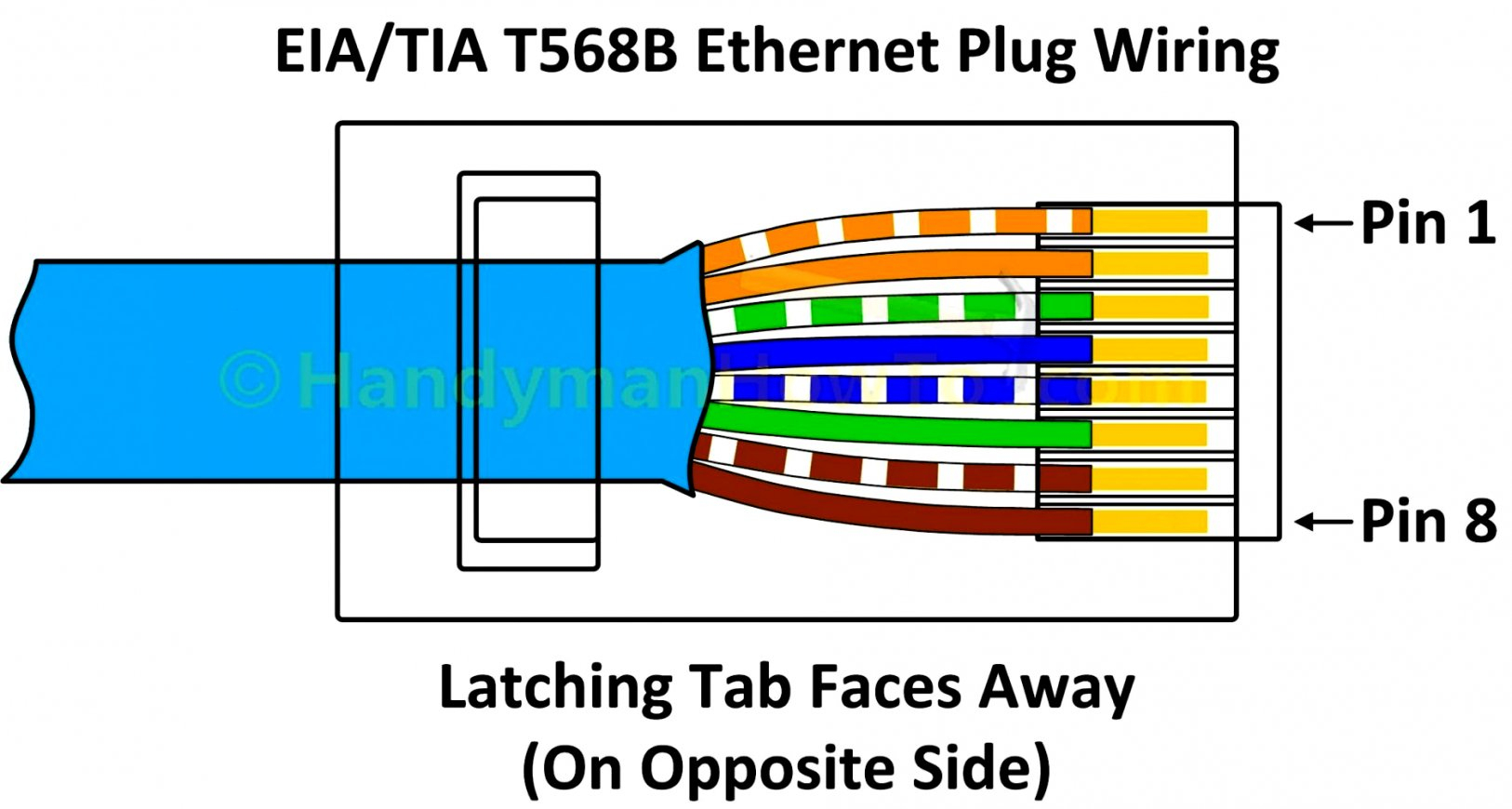 Cat5E Wiring Diagram Wall Plate | Wiring Diagram - Cat5E Wiring Diagram Wall Plate