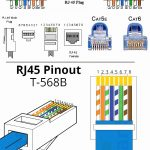 Cat6 Network Cable Wiring Diagram Elegant T568A T568B Rj45 Cat5E   T568A Wiring Diagram
