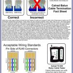 Cat6 Wiring Diagram Cat5 Cable Colors Ethernet Cat 5 Ends Resize   568B Wiring Diagram