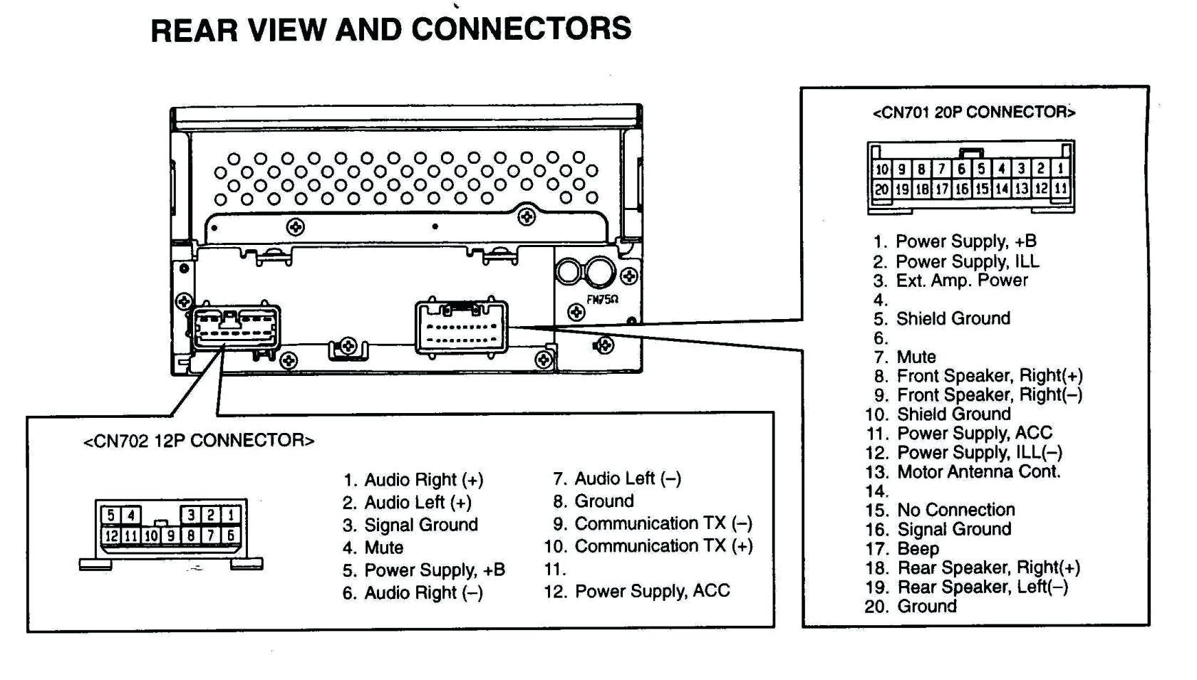 Caterpillar Radio Wiring - Today Wiring Diagram - Harley Davidson Radio Wiring Diagram