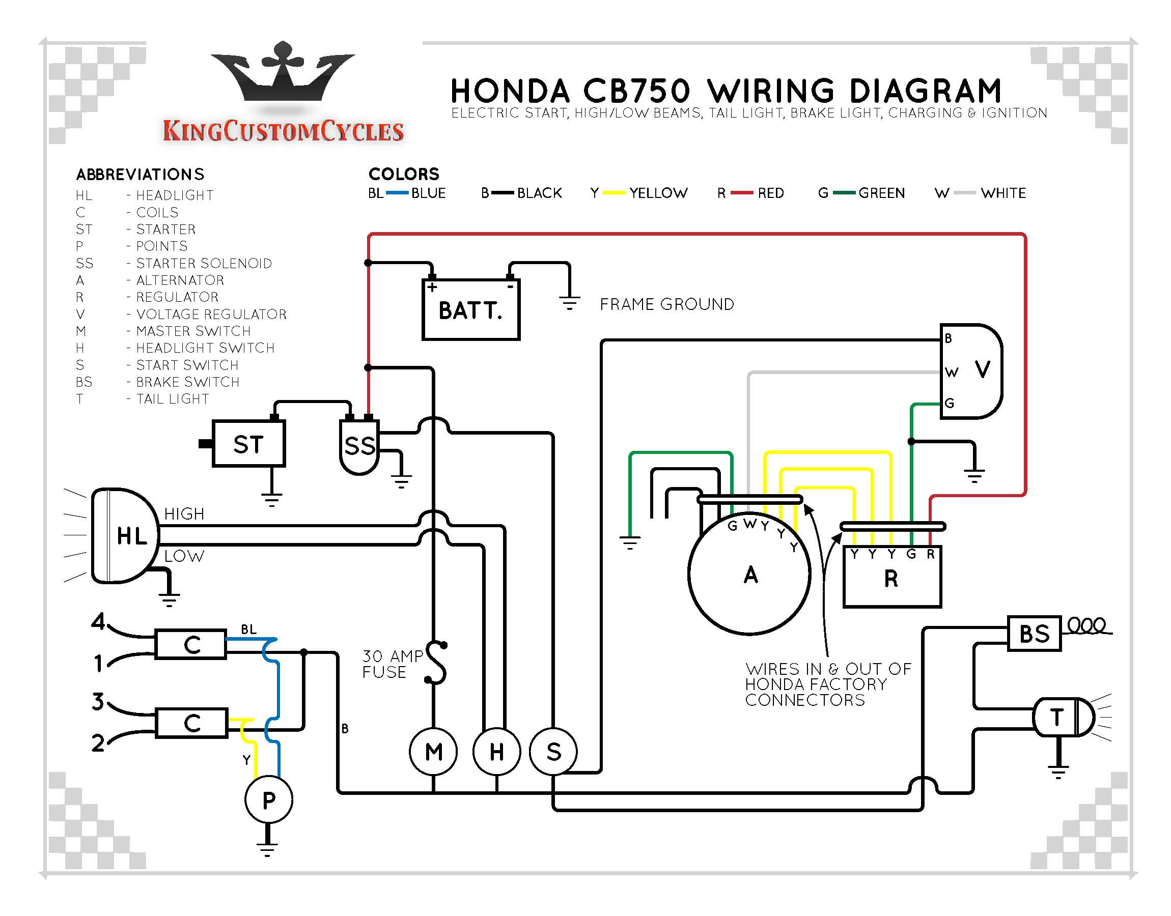 Cb750 Wiring Diagram Chopper - Great Installation Of Wiring Diagram • - Cb750 Wiring Diagram