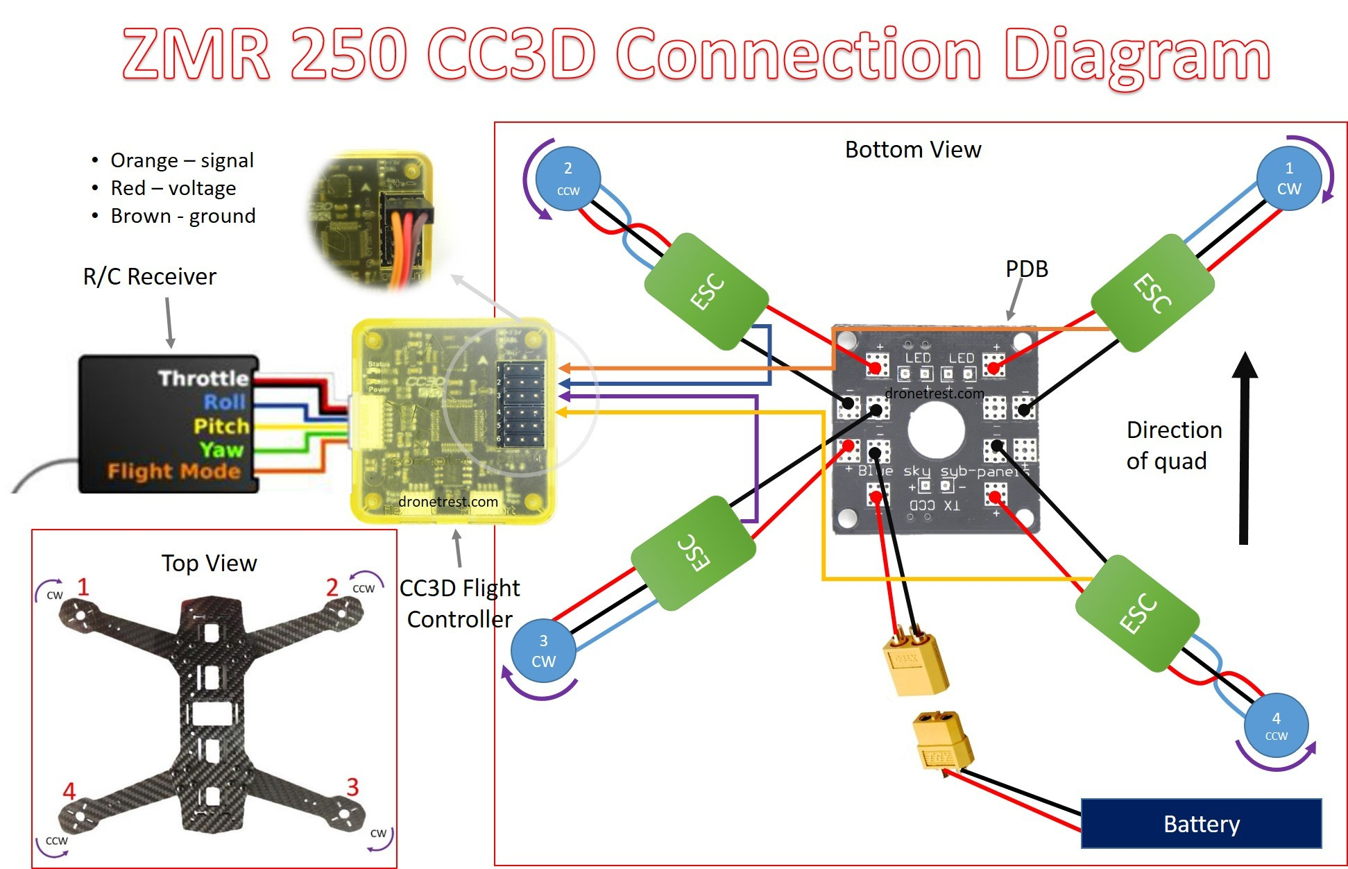 Cc3D Quadcopter Wiring Diagram | Manual E-Books - Cc3D Wiring Diagram
