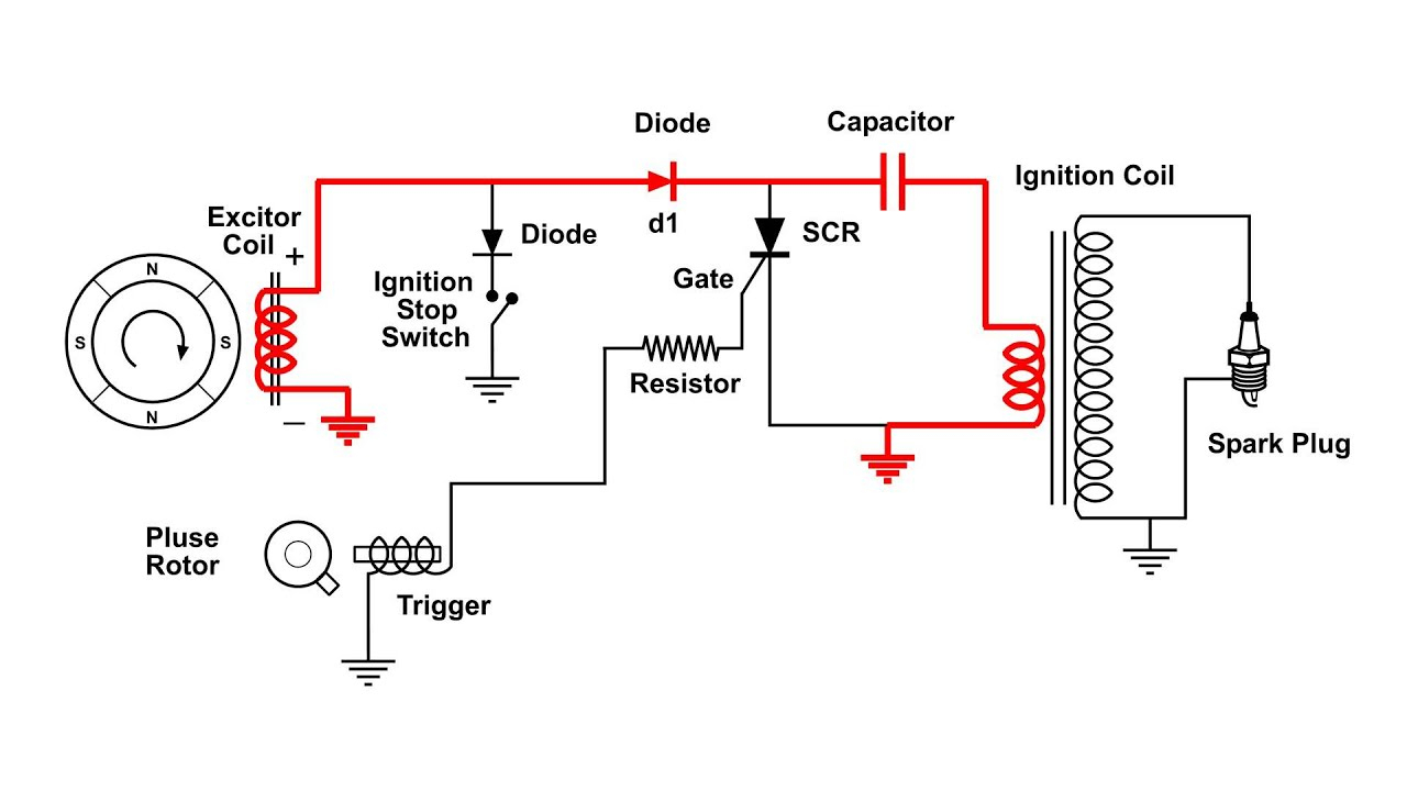 Cdi Capacitor Discharge Ignition Circuit Demo - Youtube - Points And Condenser Wiring Diagram
