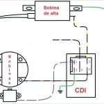 Cdi Motorcycle Wiring Diagram Unique Ignition Inspiration Lovely Of   Cdi Wiring Diagram