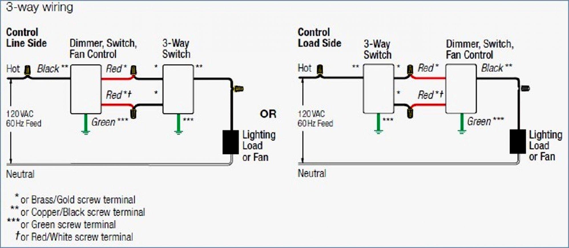 Ceiling Fan Lutron 3 Way Dimmer Wiring Diagram | Wiring Diagram - Lutron 3 Way Dimmer Wiring Diagram