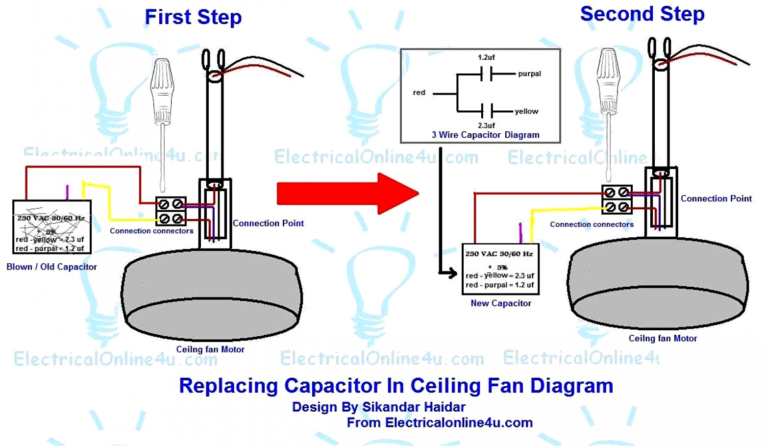 Ceiling Fan Wiring Diagram With Capacitor | Wiring Diagram - Ceiling Fan Capacitor Wiring Diagram