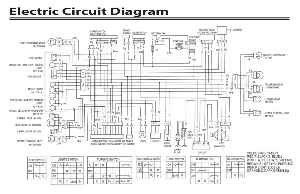 DIAGRAM] Bmx Cf Moto 500 Wiring Diagram FULL Version HD Quality Wiring  Diagram - KNEEDIAGRAM.MARIOCRIVAROONLUS.ITDiagram Database