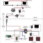 Challenger On Rv Battery Wiring Diagram | Wiring Diagram   Dual Rv Battery Wiring Diagram