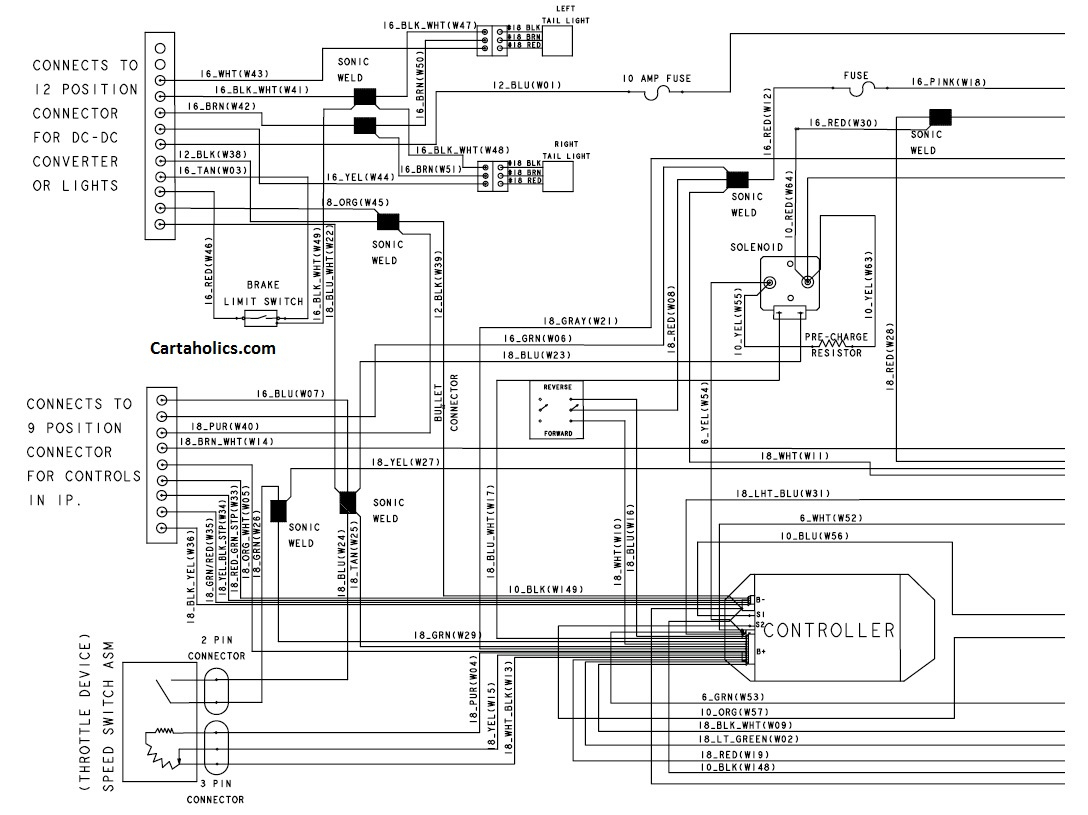 Charger 48V Club Car Wiring Diagram | Wiring Diagram - Club Car Precedent Wiring Diagram