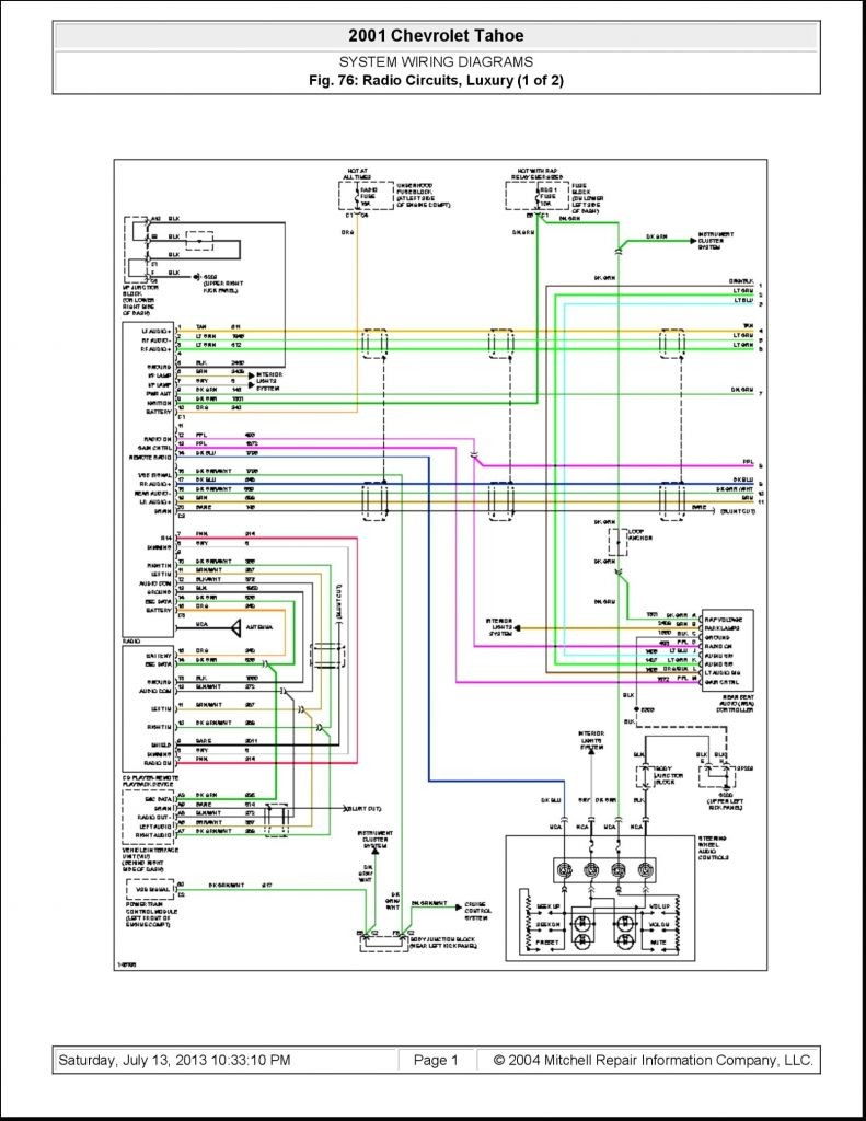 2004 Chevrolet Trailblazer Radio Wiring Diagram