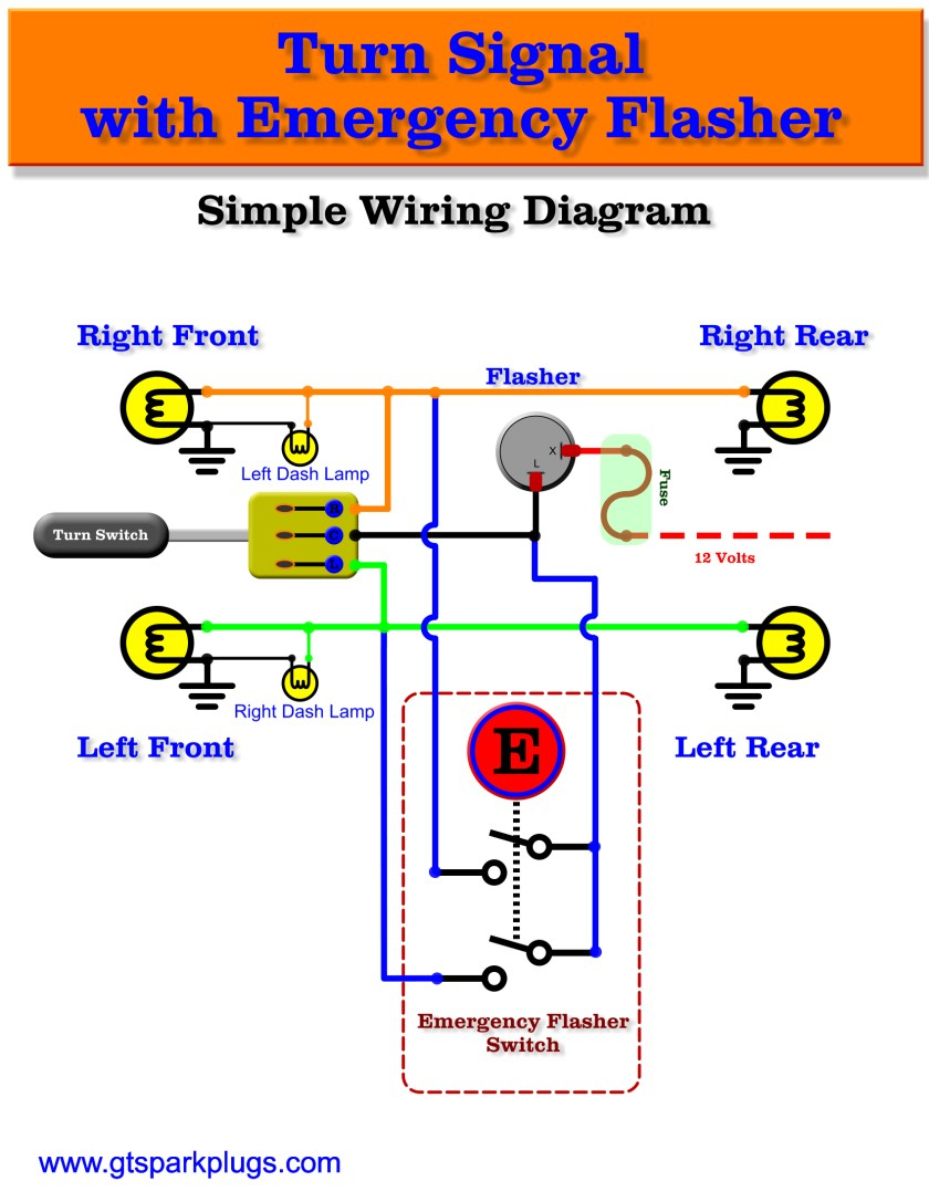 Chevy Turn Signal Relay Wiring Diagram - Wiring Diagram Data Oreo - Harley Turn Signal Wiring Diagram