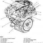 Chevy V6 Vortec Engine Diagram | Wiring Library   Spark Plug Wiring Diagram Chevy 4.3 V6
