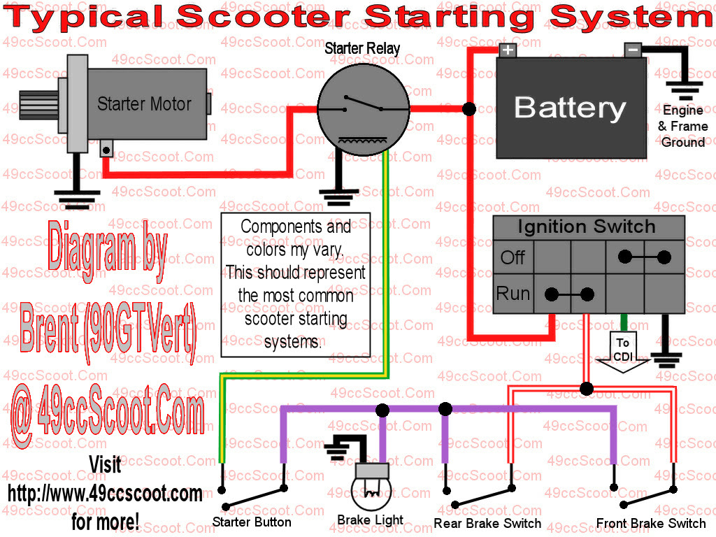 China Scooter Wiring Diagram 2004 | Wiring Library - Pocket Bike Wiring Diagram