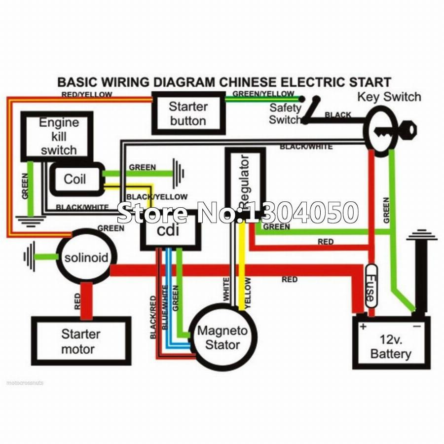 Chinese 50Cc Atv Wiring Harness | Wiring Diagram - Chinese Atv Wiring Diagram 50Cc