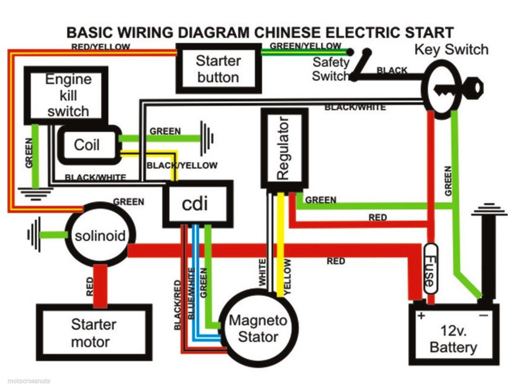 Chinese 90Cc Atv Wiring Diagram | Wiring Diagram - Chinese Atv Wiring Diagram 110