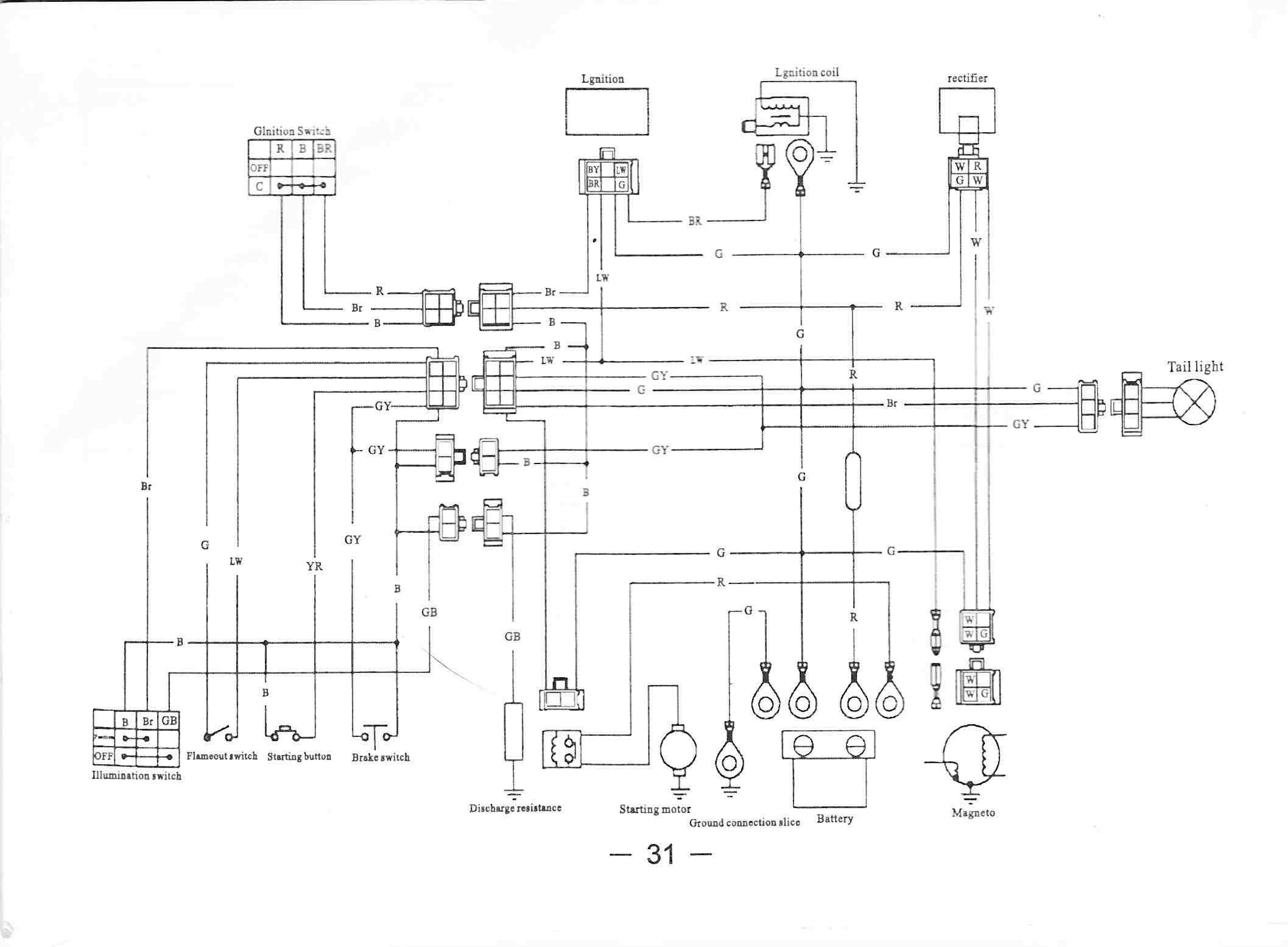 DIAGRAM] Chinese Atv Solenoid FULL Version HD Quality Wiring Diagram -  REKLAMGRAFIK.CHEFSCUISINIERSAIN.FRreklamgrafik.chefscuisiniersain.fr