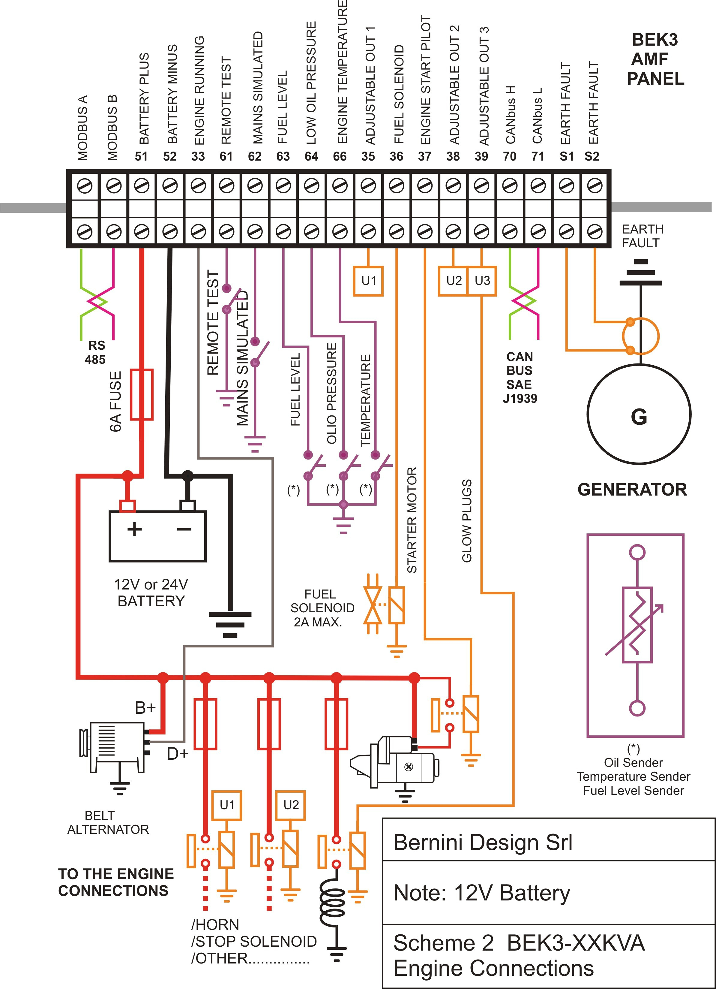 Circuit Breaker Panel Wiring Diagram Pdf Awesome Home Fuse Box At - Circuit Breaker Panel Wiring Diagram Pdf