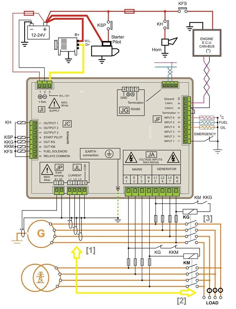 Circuit Breaker Panel Wiring Diagram Pdf | Wiring Diagram - Circuit Breaker Panel Wiring Diagram Pdf