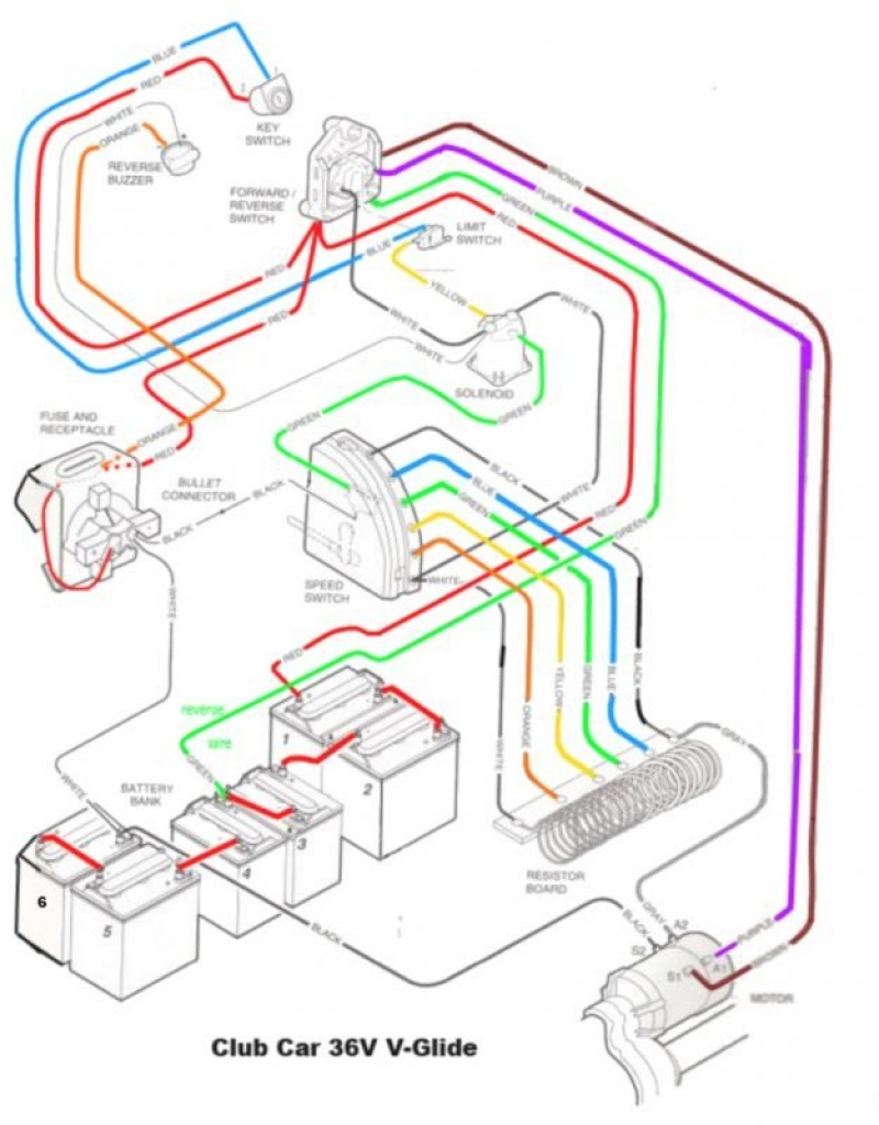 Wiring Diagram For 1987 Club Car Golf Cart - Wiring ...