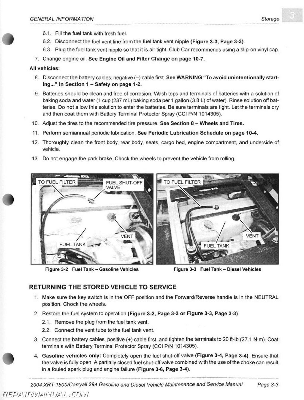 Club Car Fuel Filter Diagram - Wiring Diagram Data - Club Car Ds Wiring Diagram