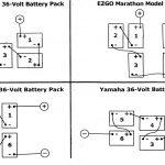 Club Car Golf Cart Battery Wiring Diagram 36 Volt Powerdrive 3 With   Club Car Wiring Diagram 36 Volt