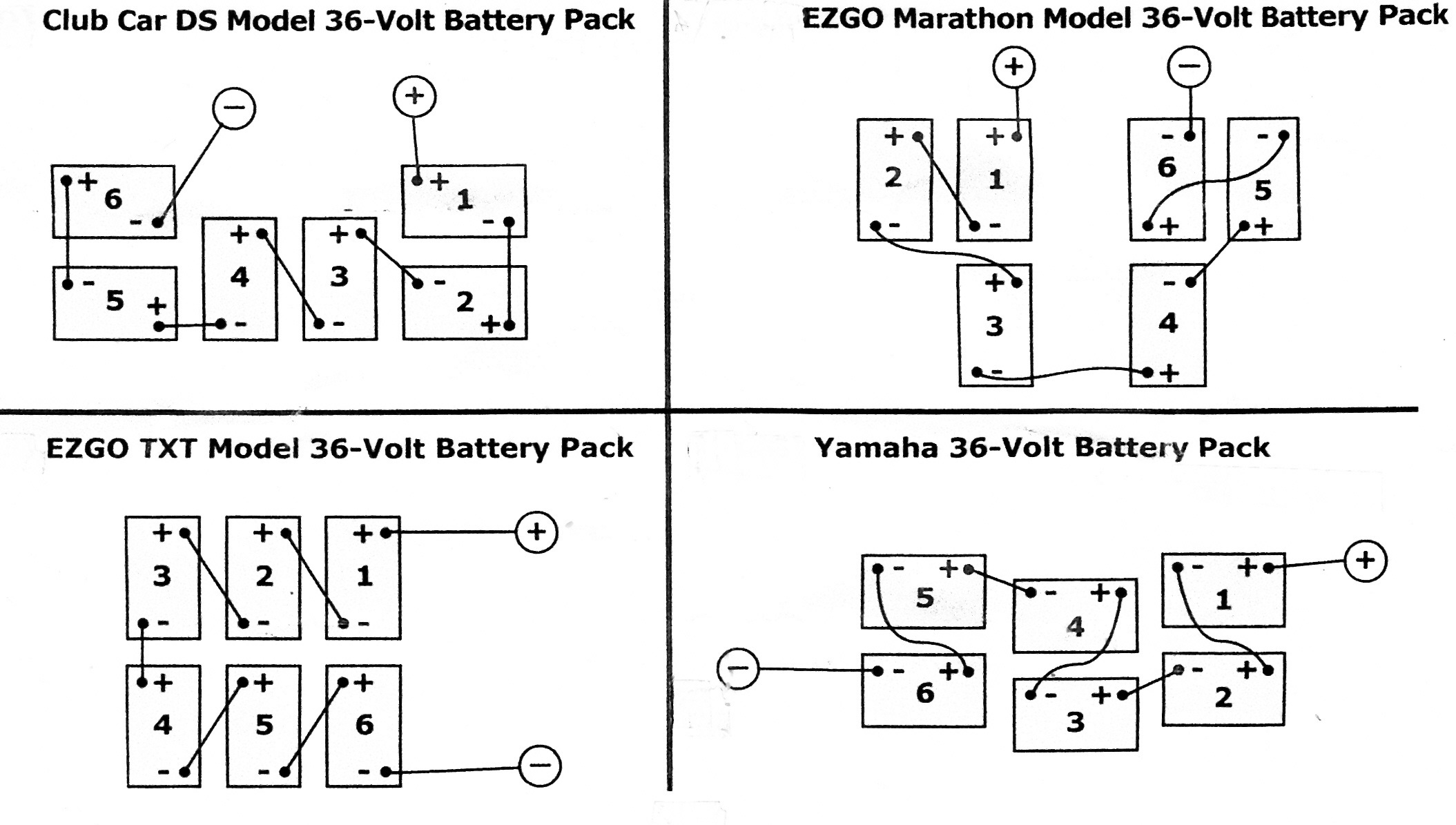 36 Volt Club Car Schematic