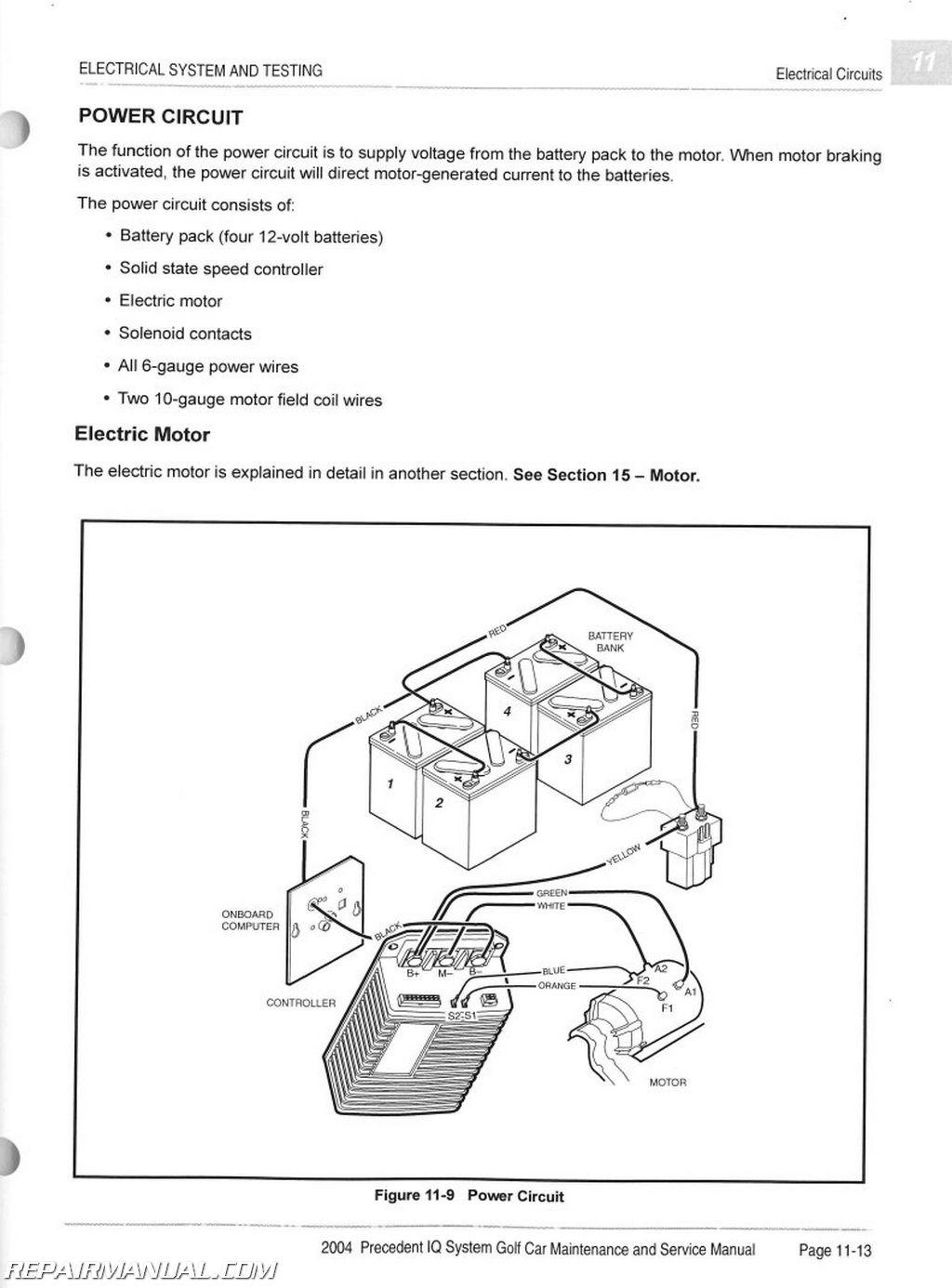 Diagram 1995 Club Cart Wiring Diagram Full Version Hd Quality Wiring Diagram Masi Diagram Hommepage Fr