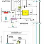 Coleman Mach Rv Thermostat Wiring Diagram | Manual E Books   Coleman Mach Rv Thermostat Wiring Diagram