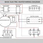 Coleman Mach Thermostat Wiring | Diagram Chart   Coleman Mach Thermostat Wiring Diagram