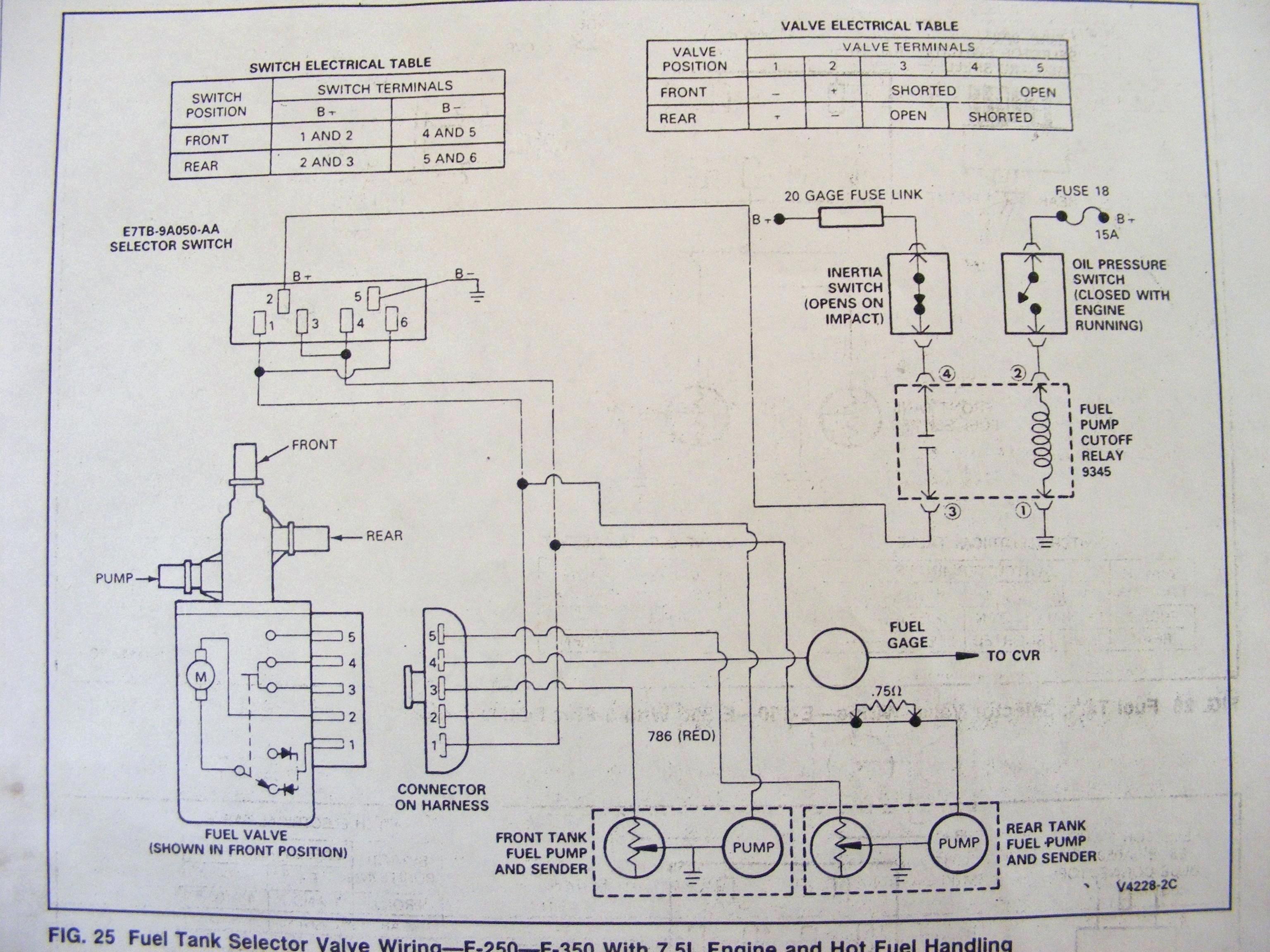 Coleman Mach Thermostat Wiring Diagram | Wiring Diagram - Coleman Mach Thermostat Wiring Diagram