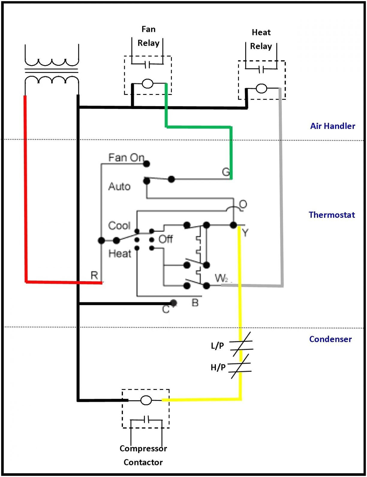 Coleman Rv Air Conditioner Capacitor Diagrams - Wiring Diagrams - Coleman Rv Air Conditioner Wiring Diagram
