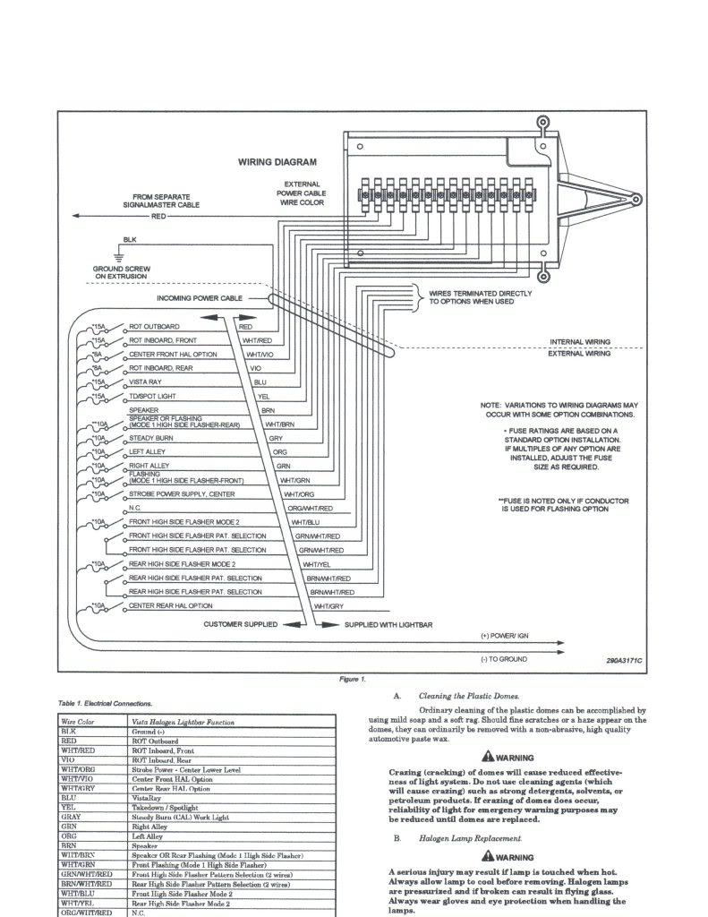 Color Bar For Car Wiring Diagram - Great Installation Of Wiring - Wilson Alternator Wiring Diagram